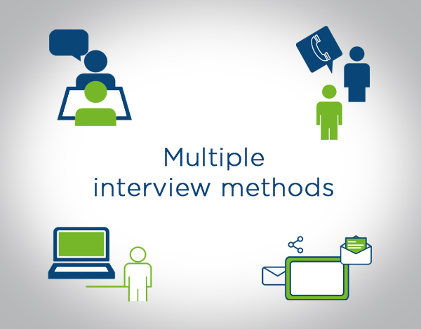 Multiple Interview Techniques