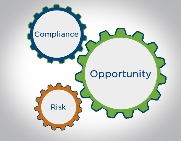 Compliance opportunity Risk